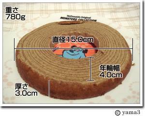 エースベーカリー/お徳用バウムクーヘン(いろいろな切れ端)